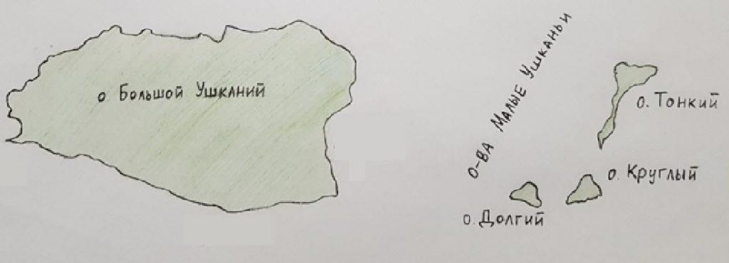 Архипелаг Ушканий